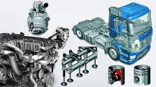 Introduction of engine OM 936 Service Manual